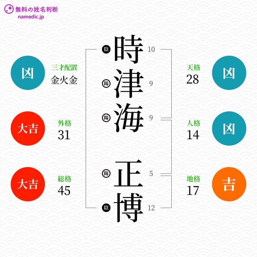 時津海正博さんの姓名判断結果 - 無料の姓名判断